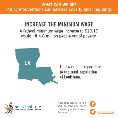 essays on income inequality poverty and mobility