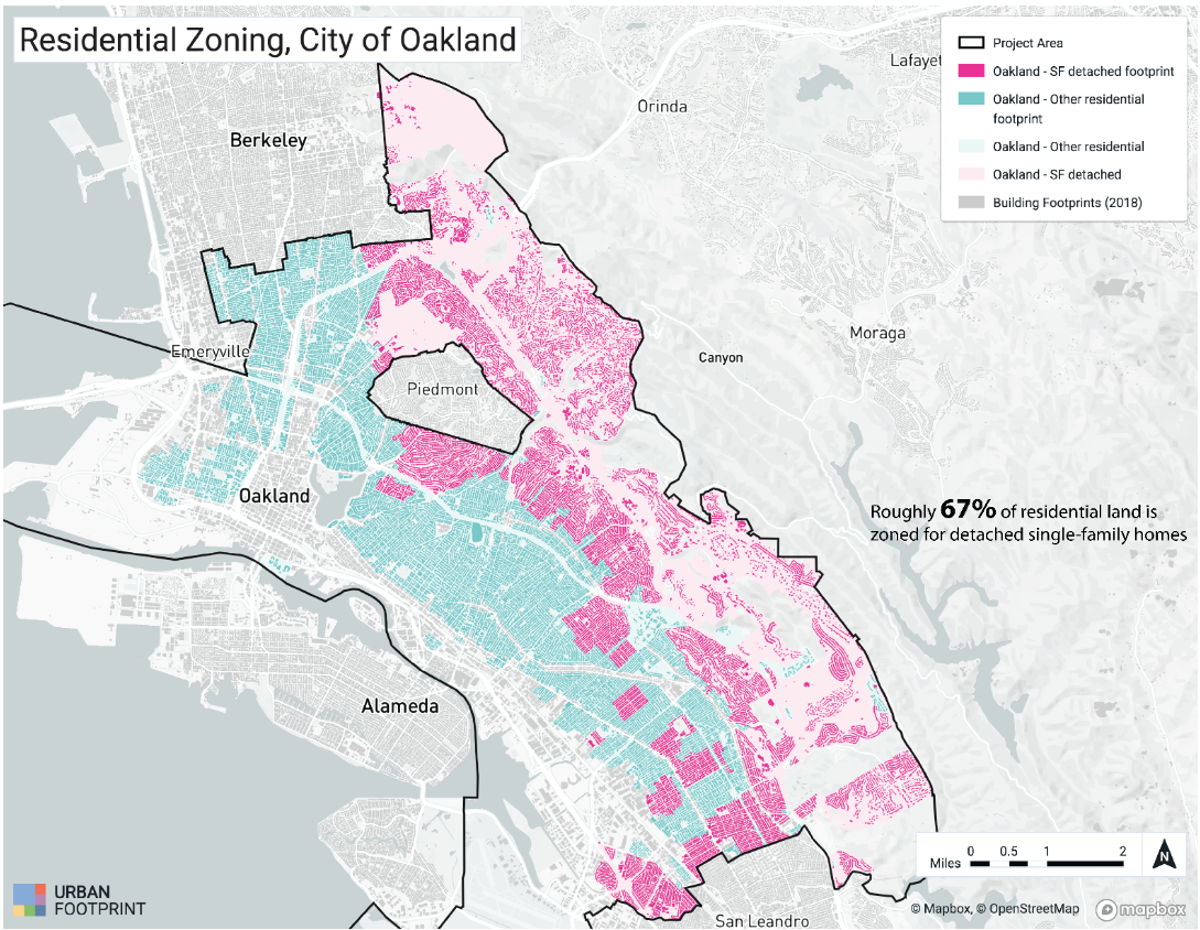map of Oakland illustrates that 67 percent of all residential land is zoned for single-family homes, and prohibits denser housing options. And 27 percent of all land in Oakland is zoned strictly for single family homes.